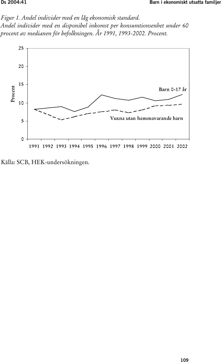 Bidragens andel av svenska ekonomin maste minska