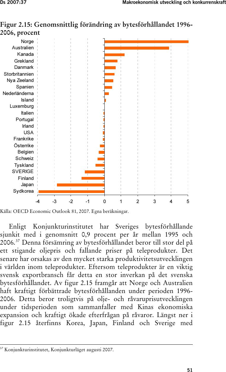 Sverige tredje bast i konkurrenskraft