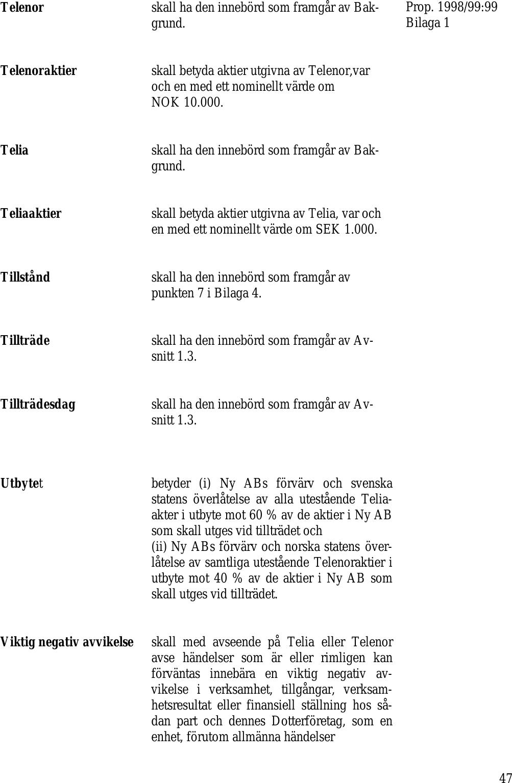 1 5 miljarder for norska telia