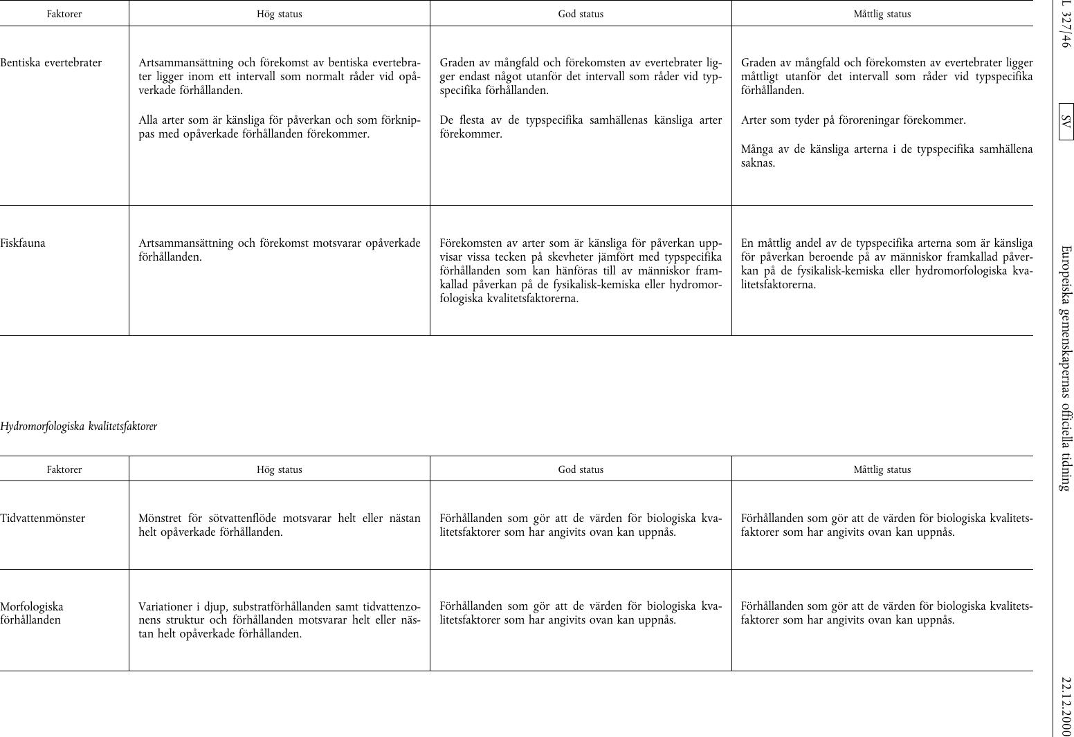metoder för geologiska datering numerisk och relativ datering
