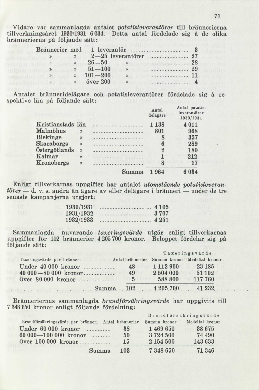 Uppgivna rumaner gick till val