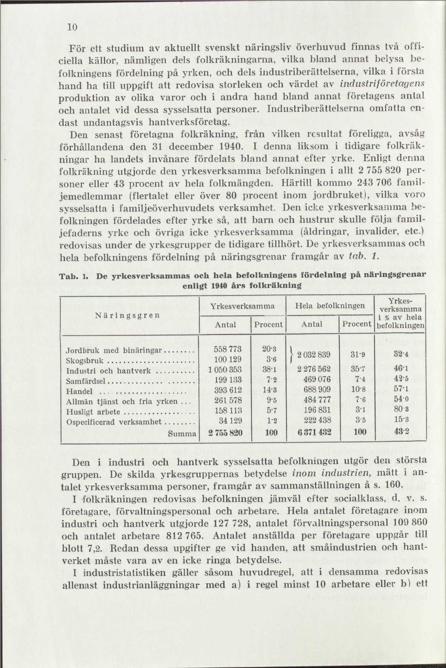 Betänkande angående hantverkets och småindustriens befrämjande ... 6f24595057557