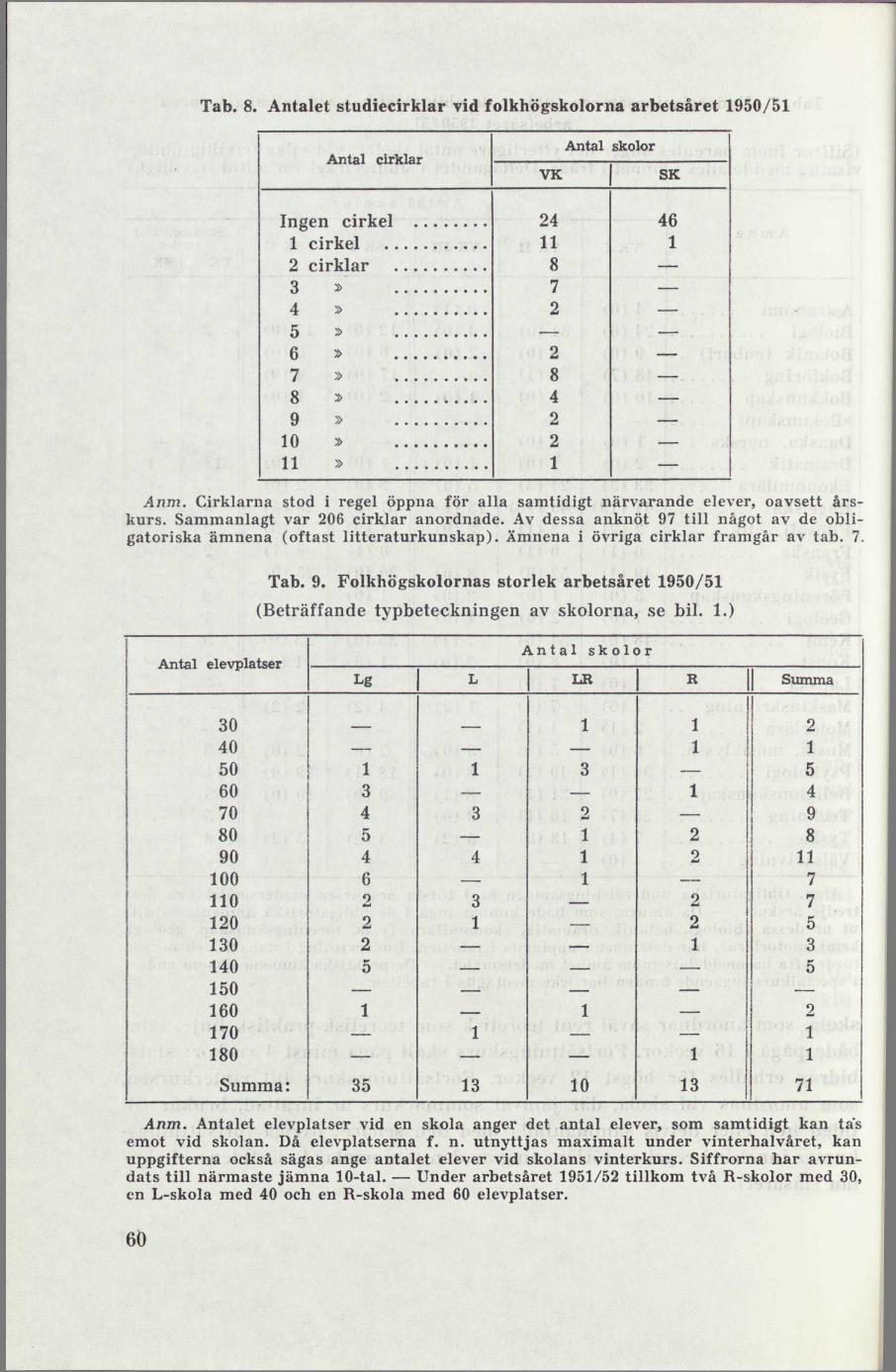 Folkhögskolans ställning och uppgifter  41e2b5fcf8544