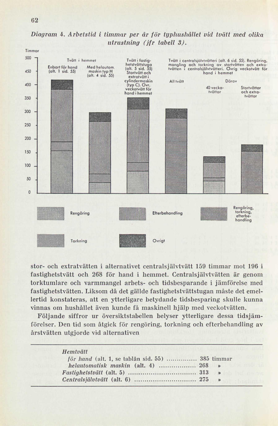 Bostadskollektiva kommitténs betänkande  59bf26aba7471