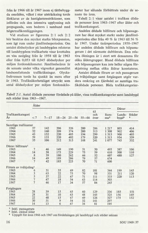 förklara hur radio metrisk datering används för att bestämma åldern på stenar