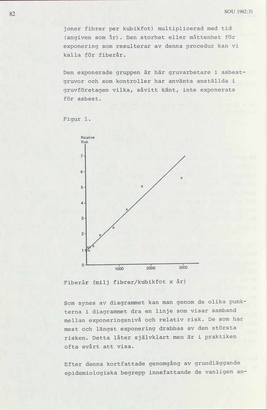 radioaktiva kol dating ekvation