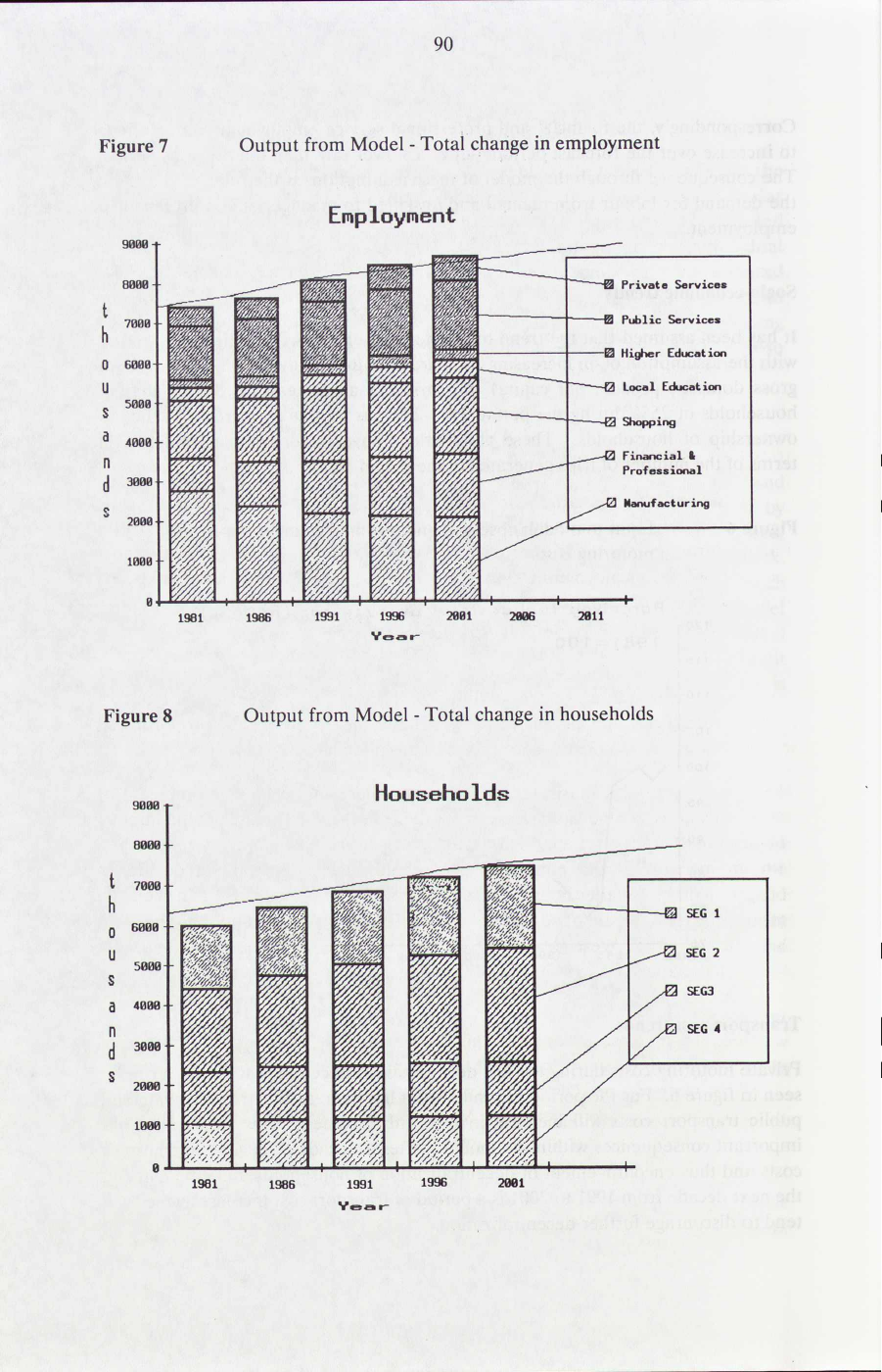 Urban Challenges Report To The Commission On Metropolitan 1998 Acura Integra Engine Department Diagram Figure