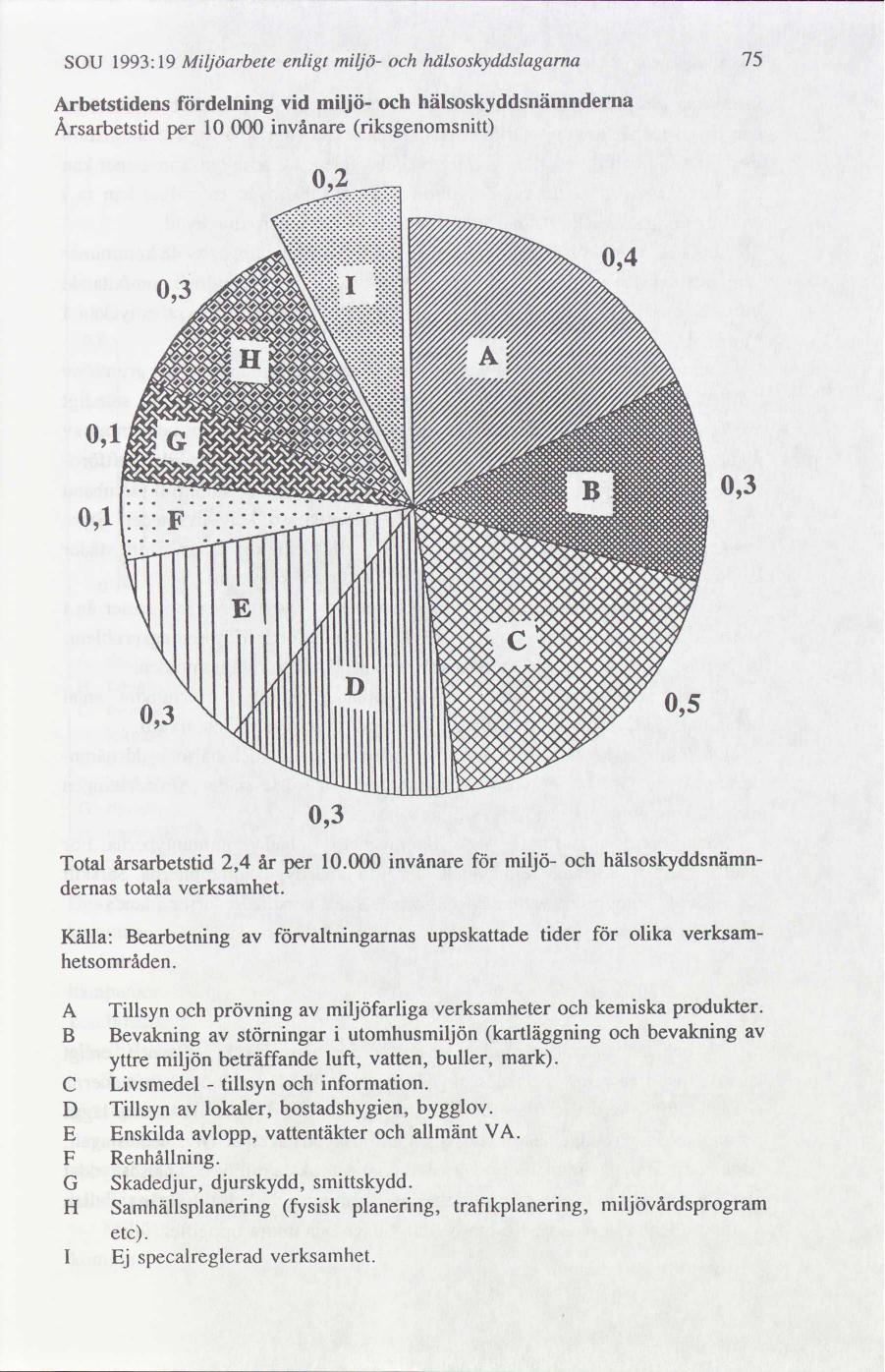 Kommunerna och miljöarbetet  294e59ff6def3