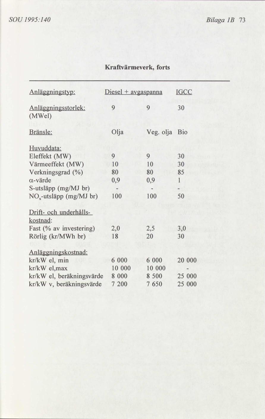 Datum för den fossila postens kalkyl blads nyckel