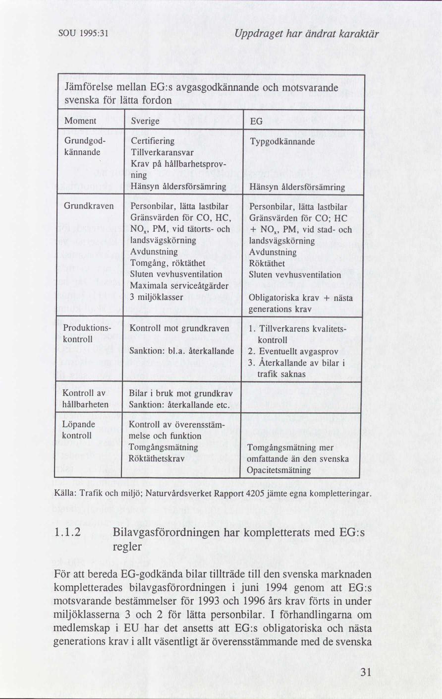 Ett vidareutvecklat miljöklassystem i EU   delbetänkande  eade7e31b39a9