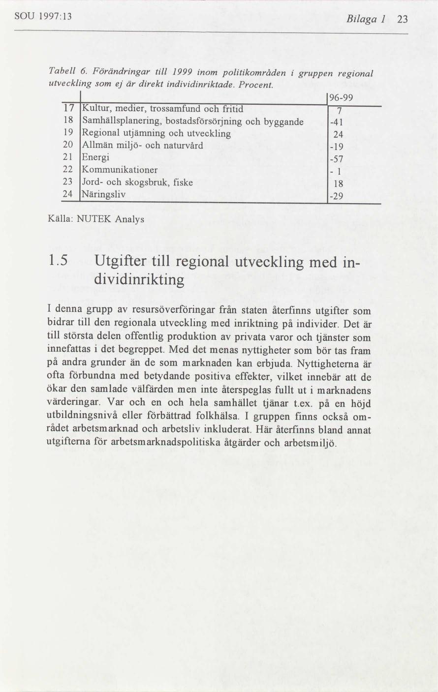 24 timmar ekonominyheter i korthet 1997 09 09