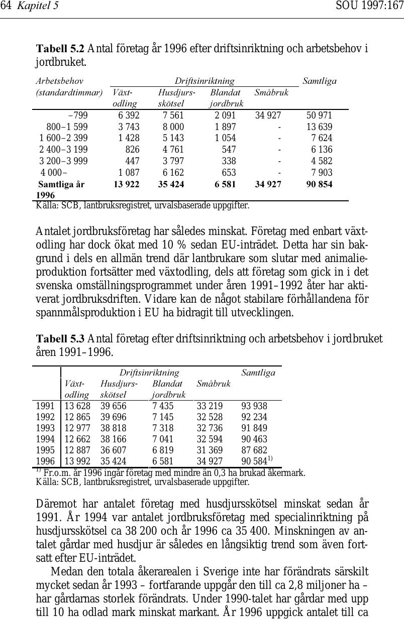 Importforbud gynnar svensk kyckling