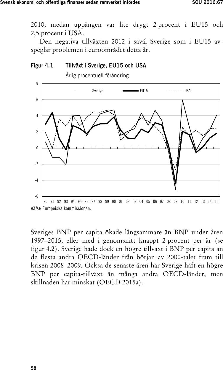 internationell euro området konjunktur cykel dating kommitté Oslo Norge dejtingsajt